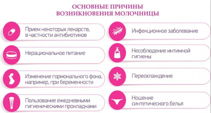 Молочница грудных желез при вскармливании