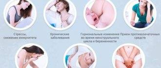 Как выглядит молочница груди и сосков: причины и лечение