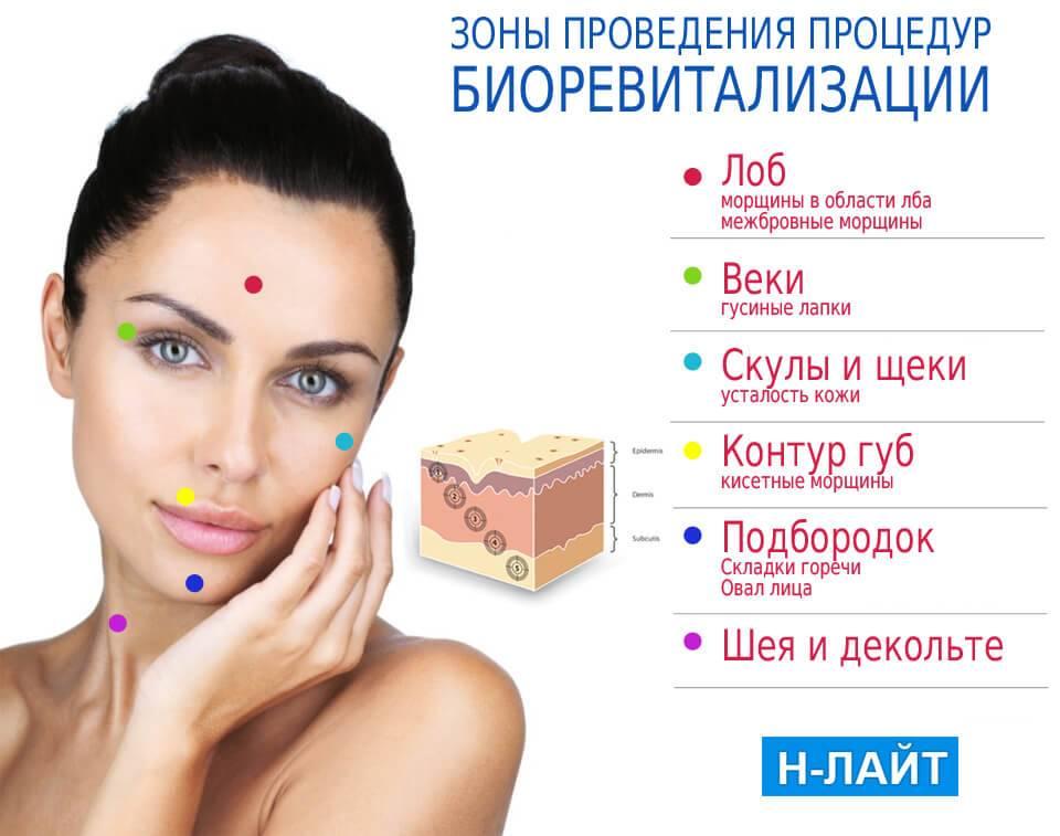 Аптечные препараты против морщин